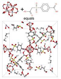 Metal Organic Frameworks (2 of 2)
