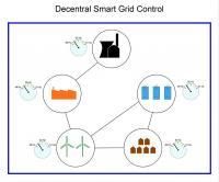 Simple Decentral Smart Grid