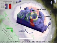 TRMM Image of Marcia