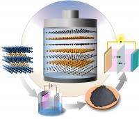 AX Nanolaminates