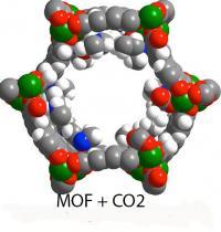 MOF + CO2