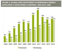 Grafica, UNEP relazione