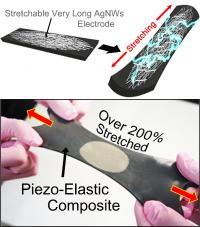 Hyper-stretchable Elastic-composite Generator
