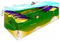 Ultra Slow Spreading Ocean Ridge