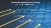 Scattershot Boson Sampling Solves Tough Problems (4 of 4)