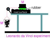 Da Vinci Experiment