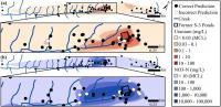 Microbial Geosensors