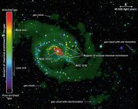 NGC 1512 and NGC 1510