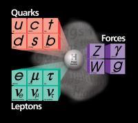 Standard Model Higgs