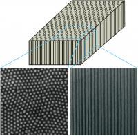 Nanowire Metamaterial