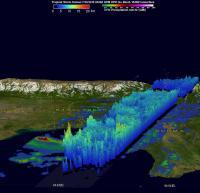 GPM Sees Tropical Cyclone Komen Drenching Bangladesh