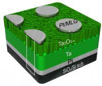 Tantalum Oxide, Multilayer Graphene and Platinum