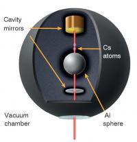 Atom Interferometer Measurements of Chameleon Force