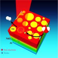 Photocatalytic Water-Splitting