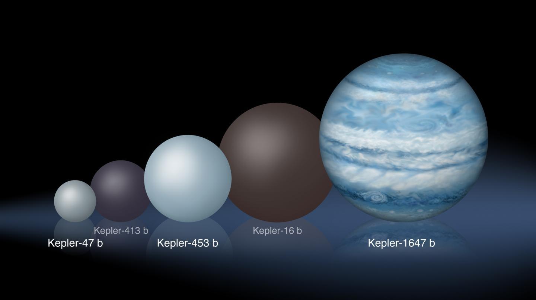 Voici La Plus Grande Exoplanète Jamais Découverte En Orbite