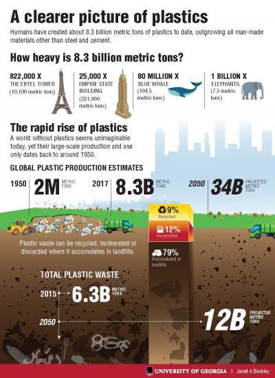 Plastic Pollution Image Eurekalert Science News