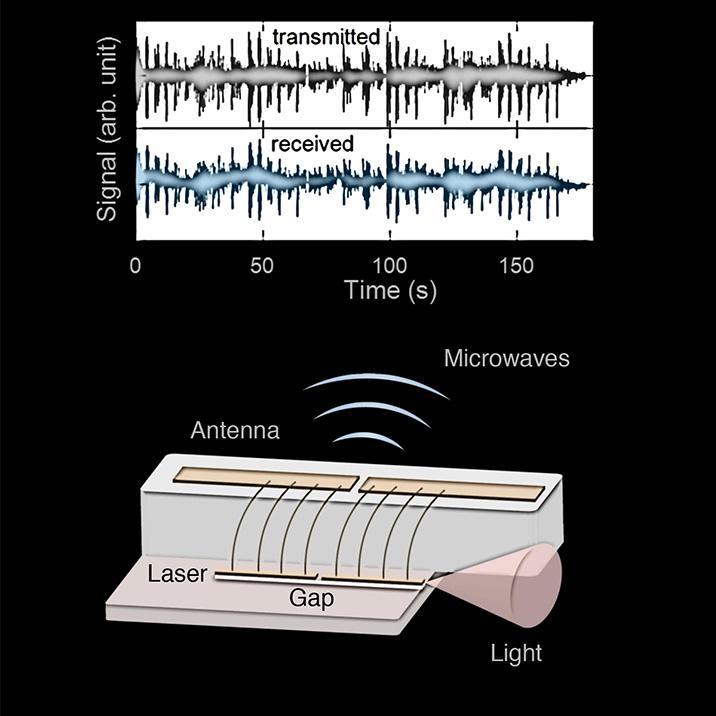 The First Laser Radio Transmitter