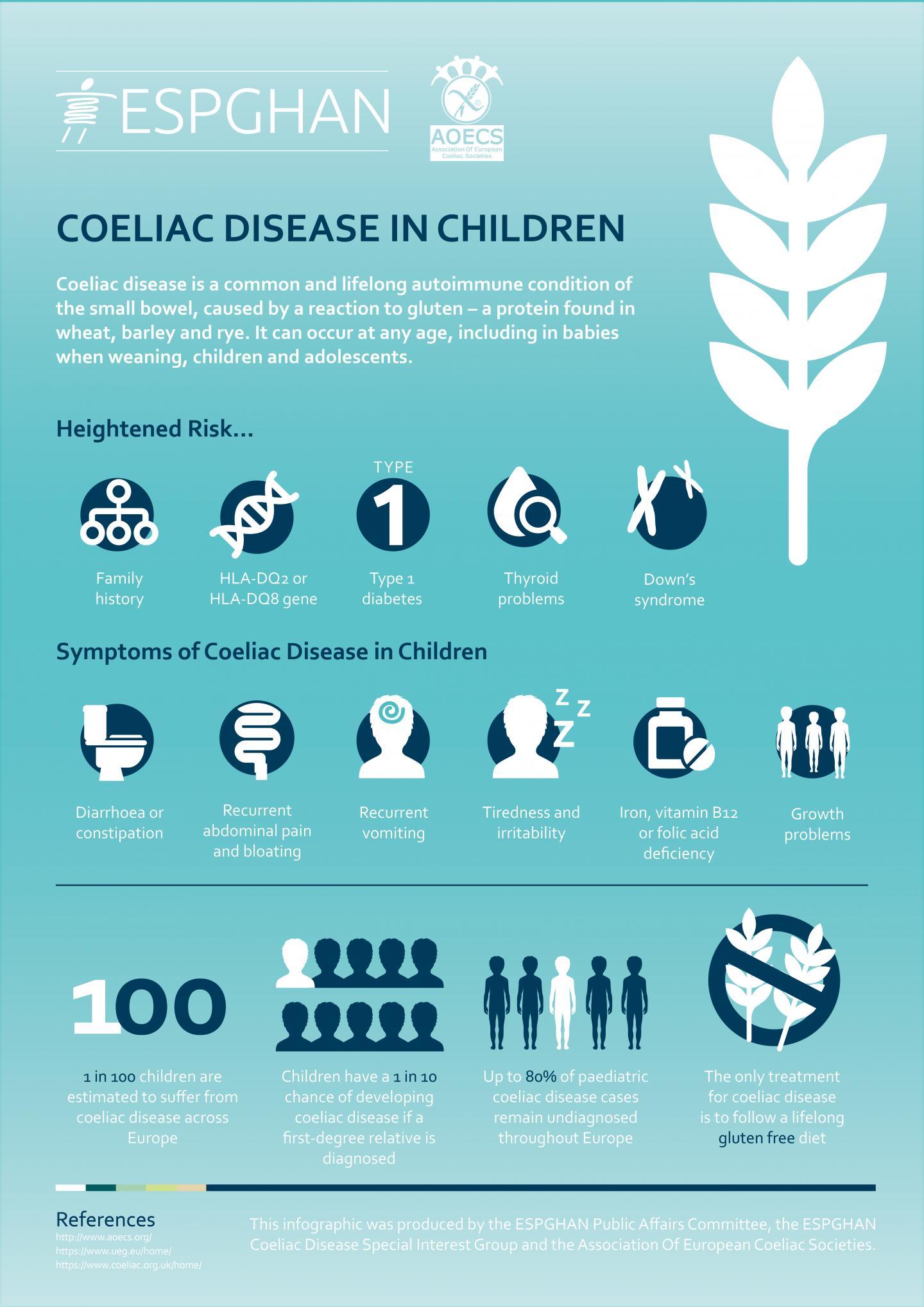 High fiber during pregnancy reduces risk of celiac disease in children, research finds | EurekAlert! Science News