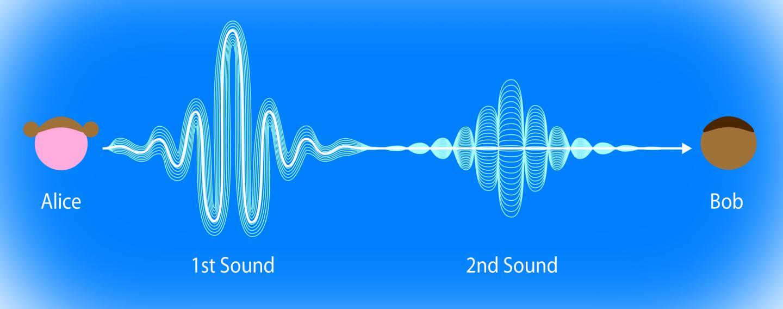 A new path to understanding second sound in Bose-Einstein condensates | EurekAlert! Science News