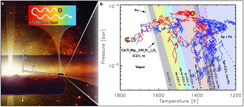 Newswise: Researchers trace dust grain's journey through newborn solar system