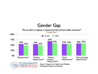 news views gendergap universities.